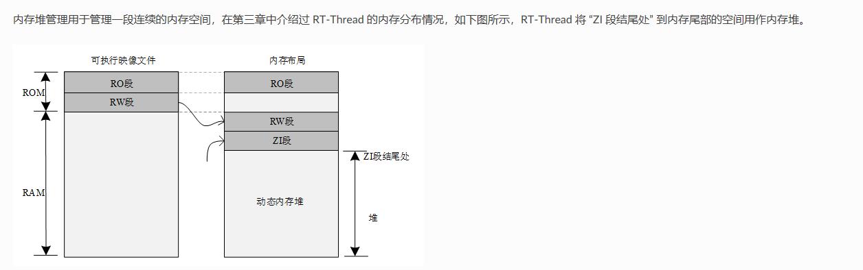RTT_内存管理.png